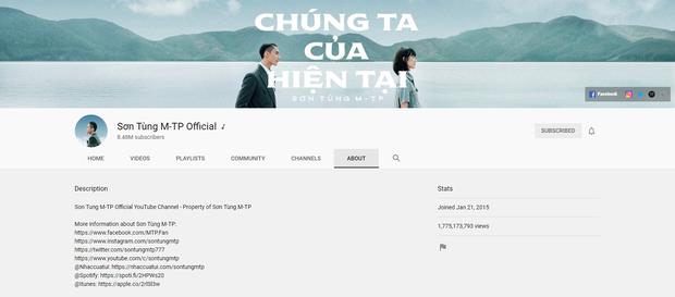 Đang trên đà tăng tiến, kênh YouTube của Sơn Tùng M-TP tụt một lèo 10 nghìn sub chỉ trong 1 ngày sau khi nói Thương em - Ảnh 2.