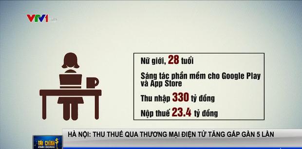 Cô gái Hà Nội sinh năm 1992 thu nhập 330 tỷ đồng/năm nhờ viết phần mềm cho Google Play và App Store, nộp thuế hơn 23 tỷ đồng - Ảnh 2.