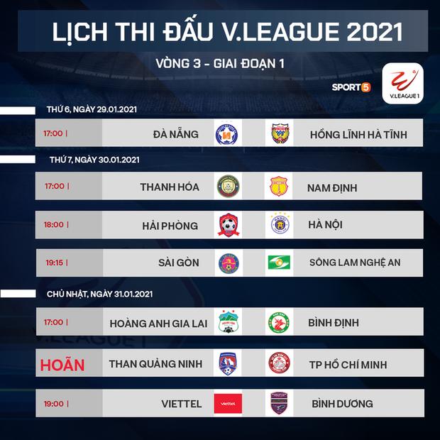 Trận đấu đầu tiên của V.League 2021 bị hoãn vì Covid-19 - Ảnh 2.