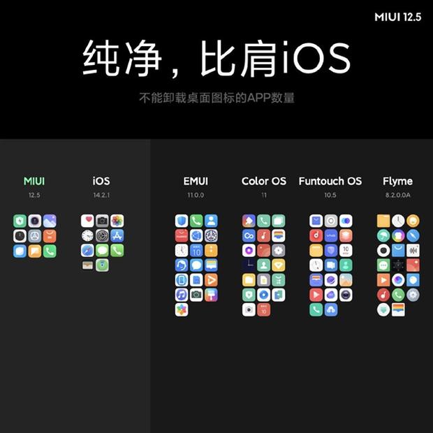 Xiaomi nói Mi 11 tốt hơn iPhone 12 Pro Max ở những điểm nào? - Ảnh 11.