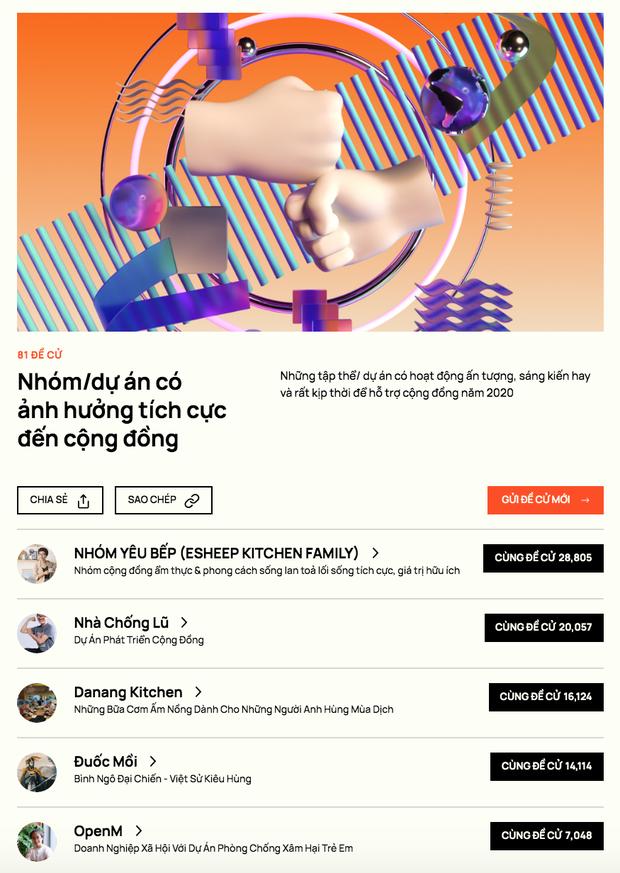 WeChoice Awards 2020: Chính thức đóng cổng độc giả đề cử! - Ảnh 9.