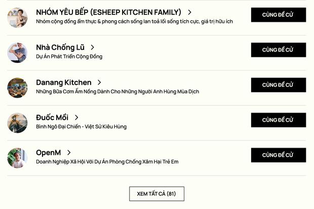 """Hạng mục Nhóm/Dự án có ảnh hưởng tích cực đến cộng đồng: Hơn 80 đề cử được độc giả gửi về WeChoice; nhóm Yêu Bếp tạm dẫn đầu với số lượt cùng đề cử """"khủng"""" - Ảnh 2."""