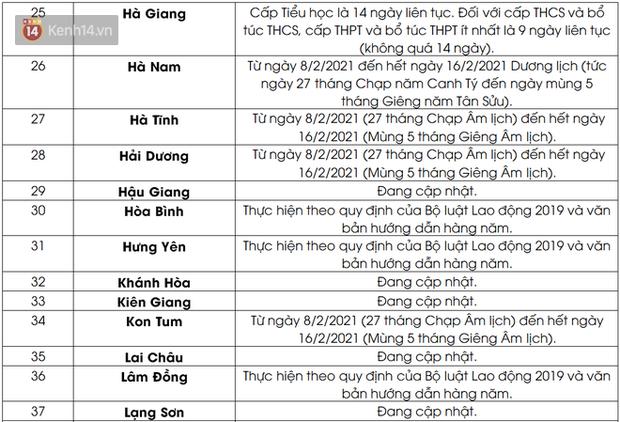 Lịch nghỉ Tết Nguyên đán Tân Sửu 2021 của học sinh 63 tỉnh, thành: Có nơi nghỉ liên tục 16 ngày - Ảnh 3.