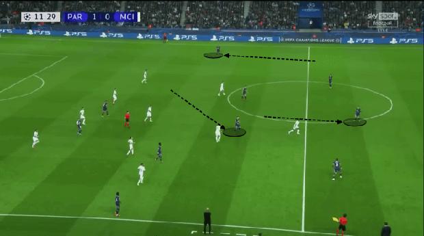 Messi toả sáng, nhưng hiểm họa tiềm ẩn từ cầu thủ này có thể khiến PSG trả giá - Ảnh 3.