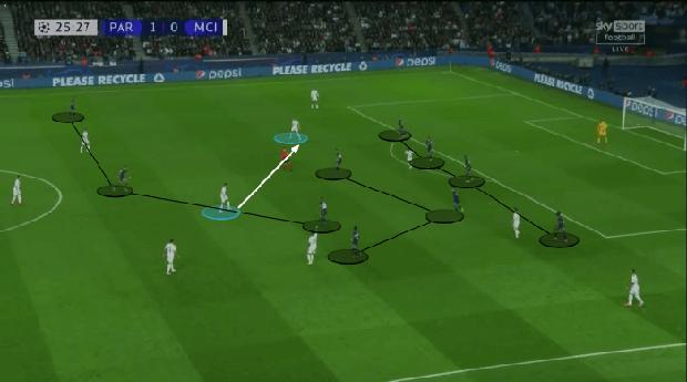 Messi toả sáng, nhưng hiểm họa tiềm ẩn từ cầu thủ này có thể khiến PSG trả giá - Ảnh 6.