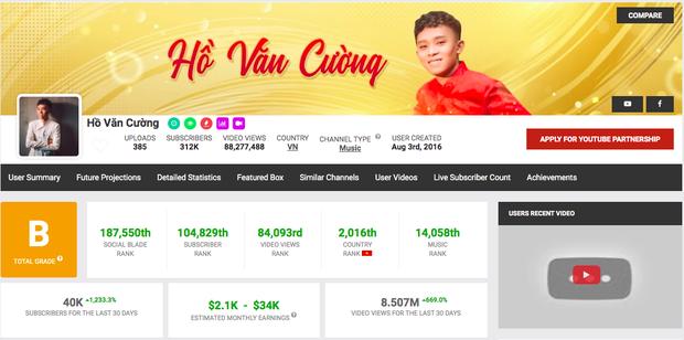 Chỉ sau 2 giờ cựu quản lý lên tiếng sẽ block, kênh YouTube của Hồ Văn Cường chính thức bay màu - Ảnh 4.