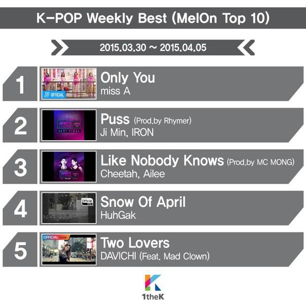 Nhóm nữ Kpop từng phát hành 1 ca khúc cổ suý Tuesday cực kì hot, nghe nhạc rất hay cho đến khi hiểu lời - Ảnh 4.