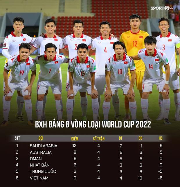 HLV tuyển Oman: Trận đấu với tuyển Việt Nam vô cùng khó khăn, họ đá rất tốt - Ảnh 4.