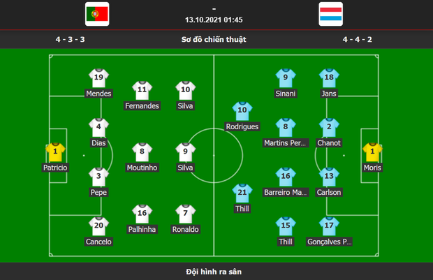 Ronaldo ghi 3 bàn giúp Bồ Đào Nha nghiền nát đội tuyển tới từ đất nước giàu nhất thế giới - Ảnh 1.