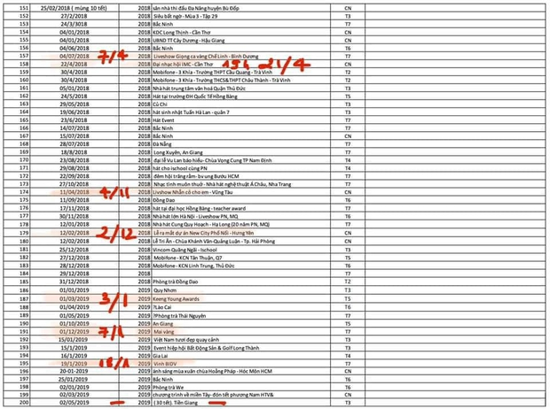 Netizen soi điểm bất hợp lí trong bản danh sách 310 buổi diễn của Hồ Văn Cường, sự kiện diễn ra rồi mà cũng sai? - Ảnh 3.