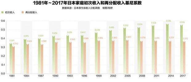 2 thứ thuế rất cao của Nhật có thể khiến 1 gia đình giàu có trở nên rất đỗi bình thường chỉ sau 3 thế hệ - Ảnh 2.