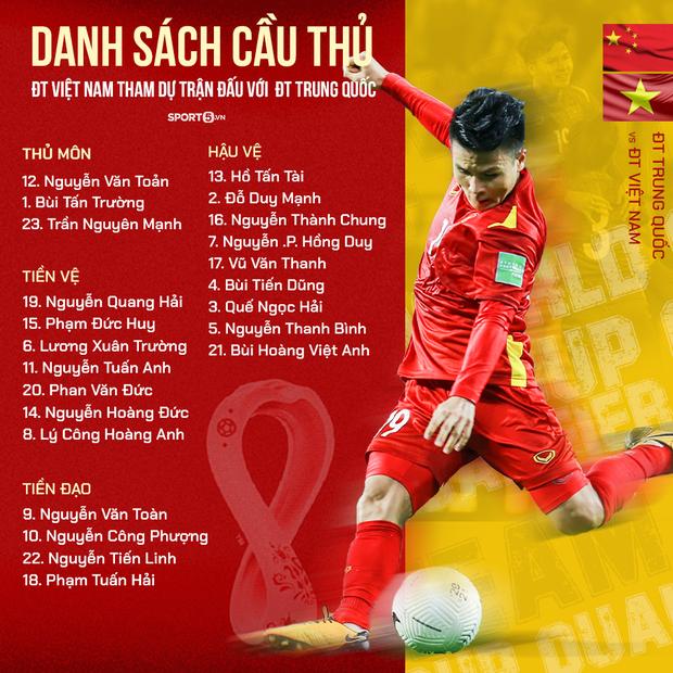 Số áo ĐT Việt Nam trong trận đấu gặp ĐT Trung Quốc: Số 10 trở lại với Công Phượng, chiếc áo số 21 lạ lẫm cùng Bùi Hoàng Việt Anh - Ảnh 2.