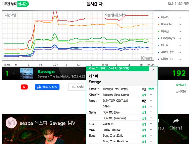 iChart đổi luật căng cực khiến fan BTS hả hê về tường thành kỷ lục All-kill, IU phải làm chuột bạch? - Ảnh 1.