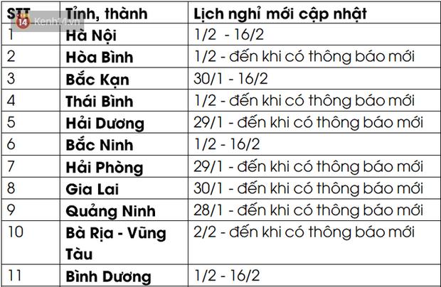Cập nhật: Danh sách 31 tỉnh, thành điều chỉnh lịch nghỉ Tết của học sinh để phòng, tránh dịch Covid-19 - Ảnh 1.