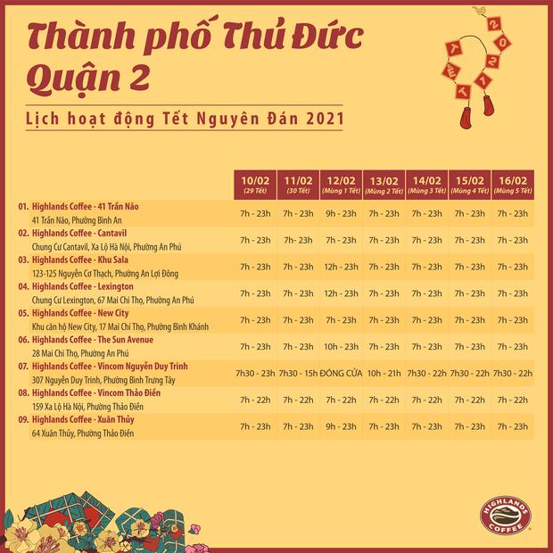 Tình hình hoạt động của loạt thương hiệu đồ uống đình đám ở Sài Gòn dịp Tết Nguyên đán: Nhiều cửa hàng phải đóng cửa vì dịch Covid-19 - Ảnh 15.