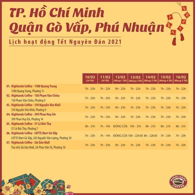 Tình hình hoạt động của loạt thương hiệu đồ uống đình đám ở Sài Gòn dịp Tết Nguyên đán: Nhiều cửa hàng phải đóng cửa vì dịch Covid-19 - Ảnh 16.