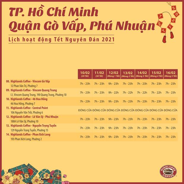Tình hình hoạt động của loạt thương hiệu đồ uống đình đám ở Sài Gòn dịp Tết Nguyên đán: Nhiều cửa hàng phải đóng cửa vì dịch Covid-19 - Ảnh 17.
