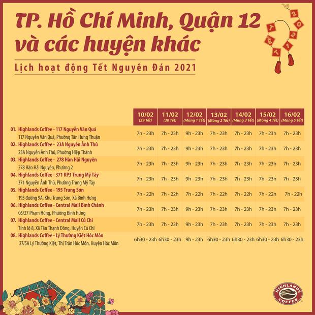 Tình hình hoạt động của loạt thương hiệu đồ uống đình đám ở Sài Gòn dịp Tết Nguyên đán: Nhiều cửa hàng phải đóng cửa vì dịch Covid-19 - Ảnh 19.