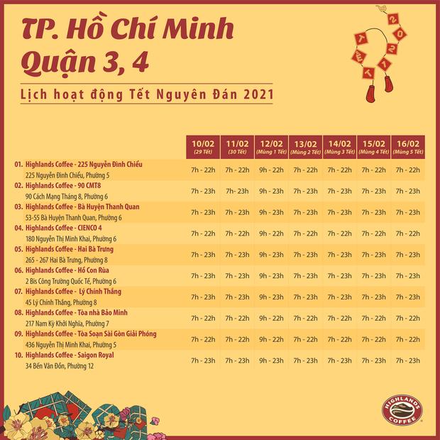 Tình hình hoạt động của loạt thương hiệu đồ uống đình đám ở Sài Gòn dịp Tết Nguyên đán: Nhiều cửa hàng phải đóng cửa vì dịch Covid-19 - Ảnh 7.