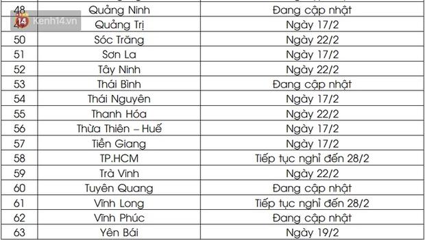 Cập nhật lịch đi học sau Tết của 63 tỉnh, thành: Hàng loạt địa phương cho học sinh trở lại trường từ ngày mai - Ảnh 3.