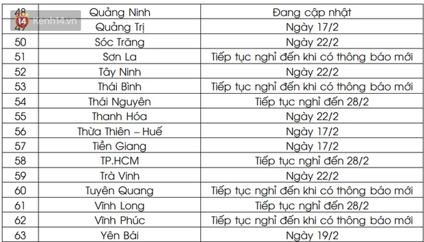 Sáng nay 13 tỉnh, thành cho học sinh đến trường, nhiều nơi tạm nghỉ đến khi có thông báo mới - Ảnh 3.