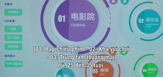 Nữ chính Cá Mực Hầm Mật 2 chấp nhận làm bạn gái Hồ Nhất Thiên, được anh hôn lết môi từ ngoài đường vô tủ quần áo - Ảnh 3.