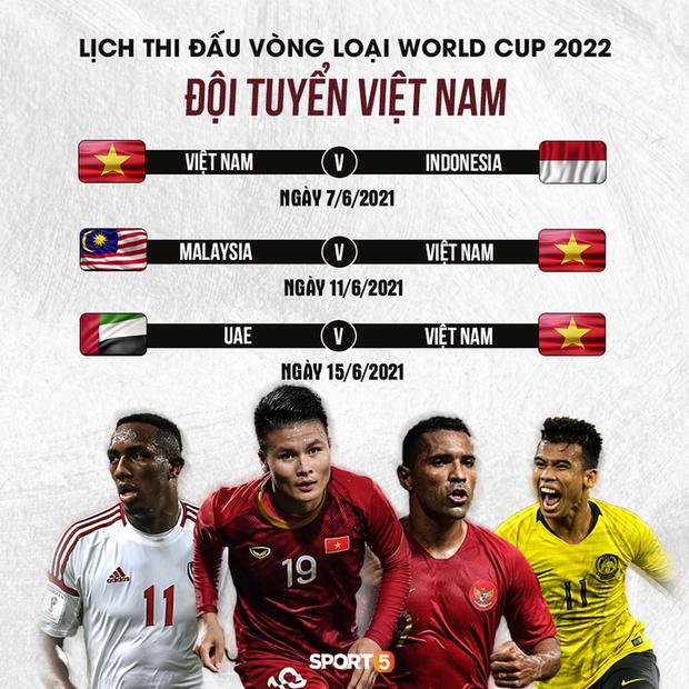 Tuyển Việt Nam có lợi thế bất ngờ với lịch thi đấu mới vòng loại World Cup 2022 - Ảnh 3.