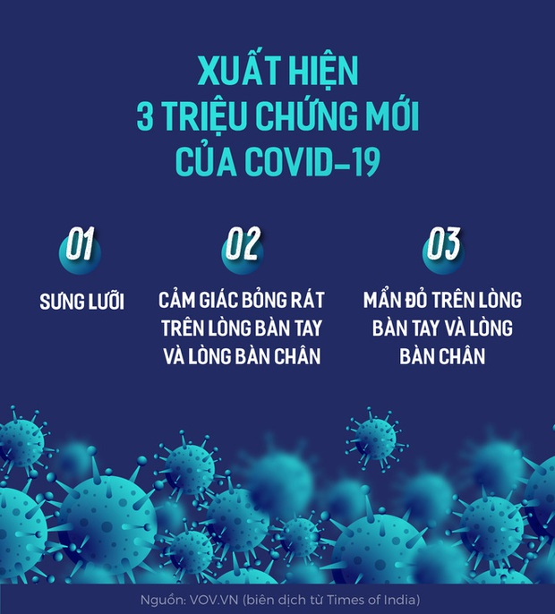 Xuất hiện 3 triệu chứng mới của người mắc COVID-19 - Ảnh 1.