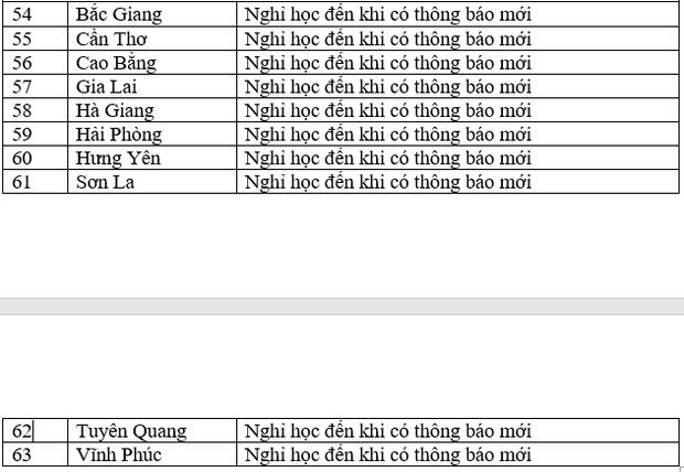 THAY ĐỔI ngày 20/2: Lịch nghỉ học, đi học MỚI của 63 tỉnh thành trên cả nước - Ảnh 4.