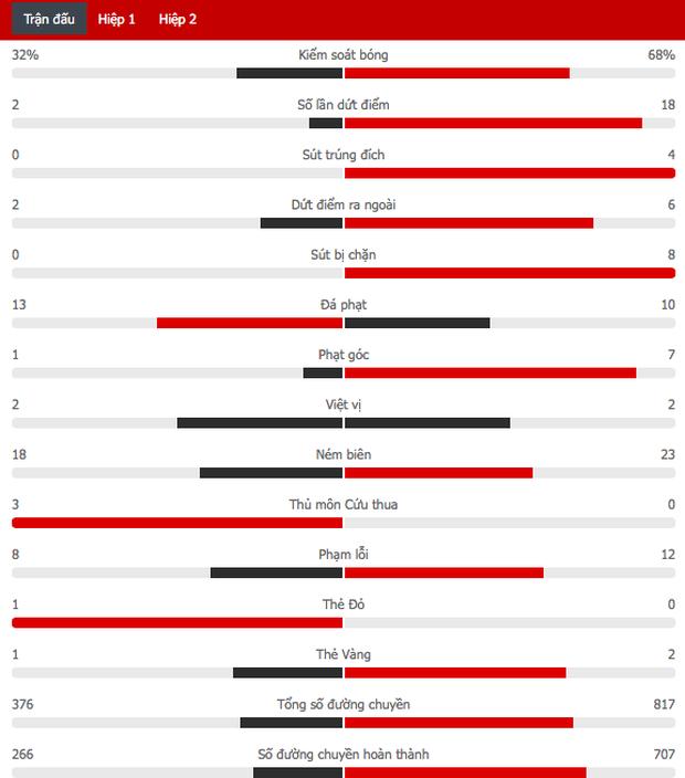 Hưởng lợi từ quyết định nặng tay của trọng tài, Real vẫn khổ sở mới đánh bại 10 người Atalanta - Ảnh 5.