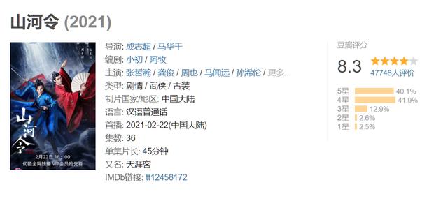Thiên Nhai Khách nhận điểm Douban cao ngất nhờ thính đam mỹ quá bạo làm netizen phải ngỡ ngàng - Ảnh 1.