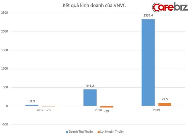 Người đưa 30 triệu liều vaccine Covid-19 về Việt Nam: Doanh nhân khét tiếng ngành dược, sở hữu hệ sinh thái thu vài nghìn tỷ đồng/năm - Ảnh 3.