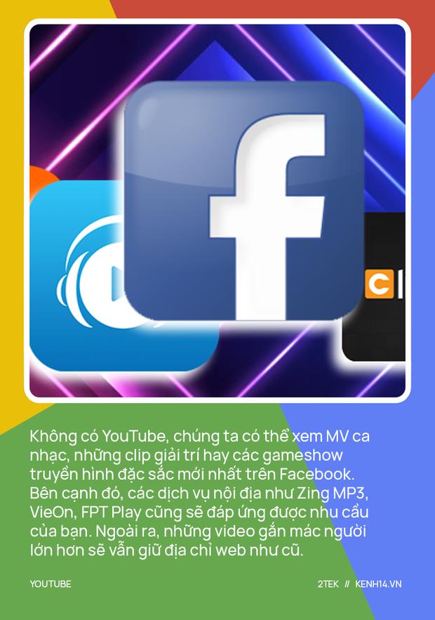 Người Việt sẽ ra sao, nếu vào ngày nào đó Google bỗng dưng biến mất? - Ảnh 3.