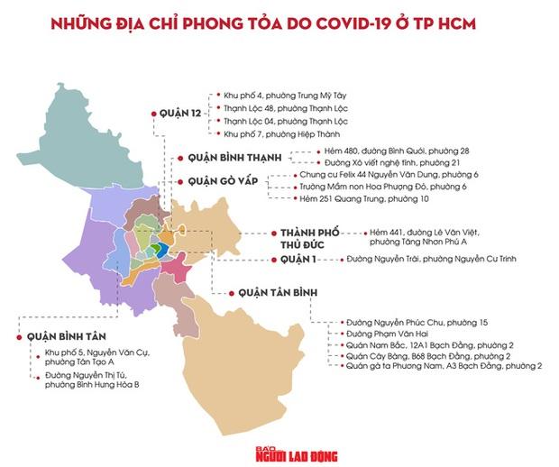 TP.HCM: Một trẻ mầm non trường Hoa Phượng Đỏ và mẹ mắc Covid-19 - Ảnh 2.