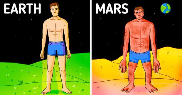 Bạn trông sẽ như thế nào nếu tồn tại được ở một hành tinh khác? Diện mạo mới đảm bảo sẽ khiến bạn ngạc nhiên - Ảnh 2.