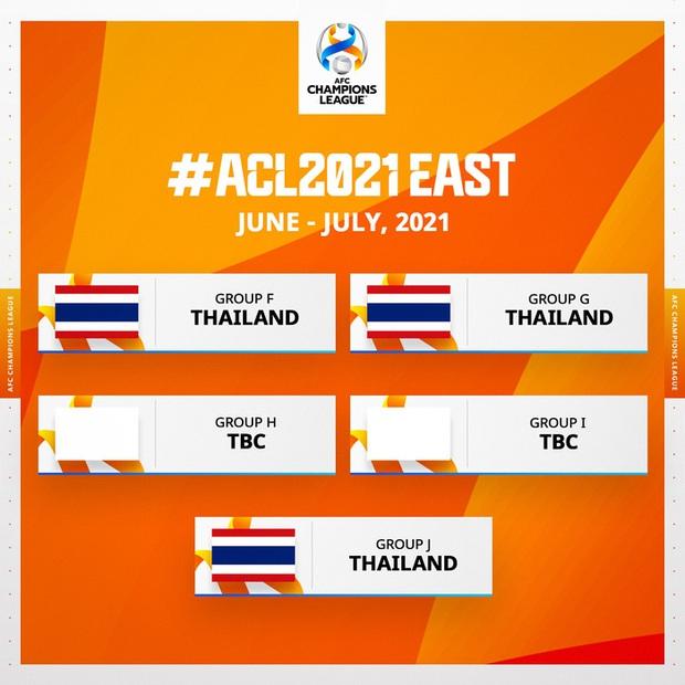 Tuyển Việt Nam hưởng lợi khi Viettel được đổi lịch thi đấu AFC Champions League - Ảnh 2.