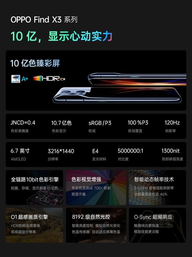 OPPO Find X3 series ra mắt: Camera như iPhone, màn hình LTPO 120Hz, Snapdragon 870/888, giá từ 15.9 triệu đồng - Ảnh 5.