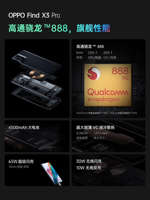 OPPO Find X3 series ra mắt: Camera như iPhone, màn hình LTPO 120Hz, Snapdragon 870/888, giá từ 15.9 triệu đồng - Ảnh 6.