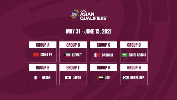 Chính thức: Chốt địa điểm tuyển Việt Nam đá vòng loại World Cup 2022 - Ảnh 1.