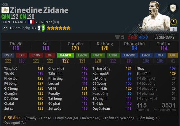 Soi giá những cầu thủ đắt nhất FIFA Online 4, giá trị khổng lồ cán mốc vài nghìn tỷ BP! - Ảnh 5.