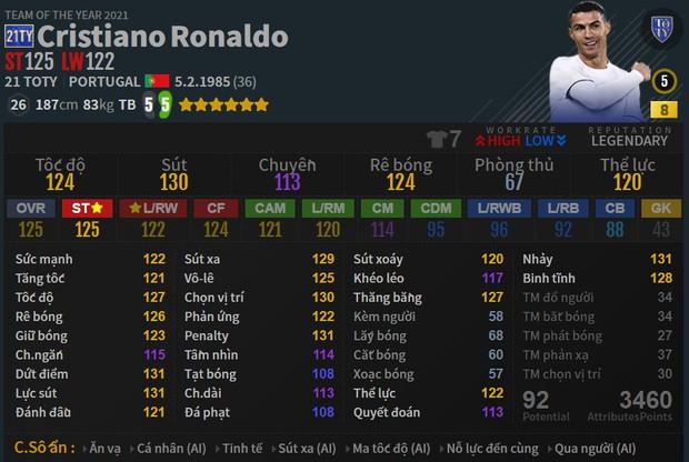 Soi giá những cầu thủ đắt nhất FIFA Online 4, giá trị khổng lồ cán mốc vài nghìn tỷ BP! - Ảnh 4.