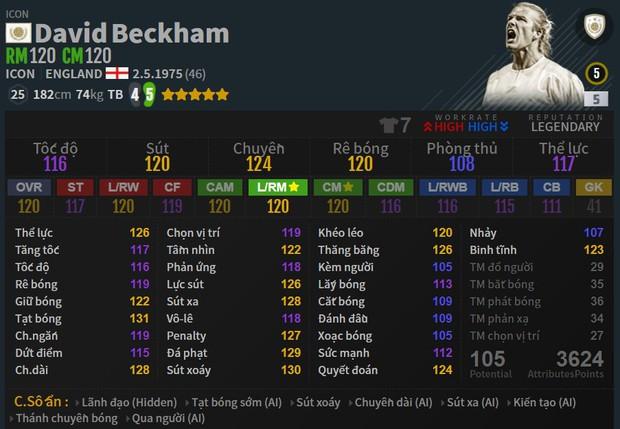 Soi giá những cầu thủ đắt nhất FIFA Online 4, giá trị khổng lồ cán mốc vài nghìn tỷ BP! - Ảnh 6.