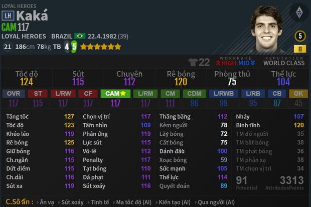 Soi giá những cầu thủ đắt nhất FIFA Online 4, giá trị khổng lồ cán mốc vài nghìn tỷ BP! - Ảnh 7.