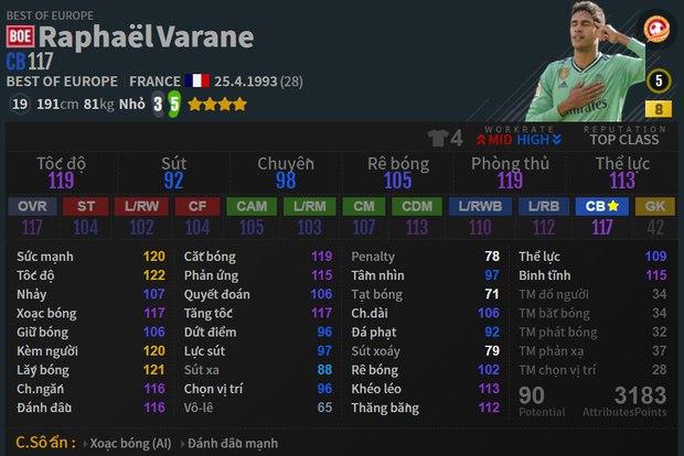 Soi giá những cầu thủ đắt nhất FIFA Online 4, giá trị khổng lồ cán mốc vài nghìn tỷ BP! - Ảnh 9.