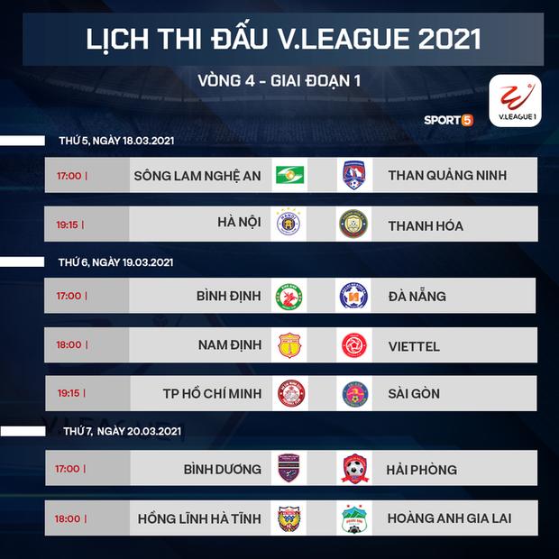 """Lịch thi đấu vòng 4 V.League 2021: Hà Nội FC chạm trán Thanh Hoá, HAGL """"lâm nguy"""" vì Văn Toàn - Ảnh 1."""