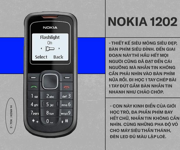 Nhìn lại những chiếc smartphone huyền thoại một thời, Gen Z nhìn thấy chắc xem như đồ cổ lỗ sĩ - Ảnh 2.