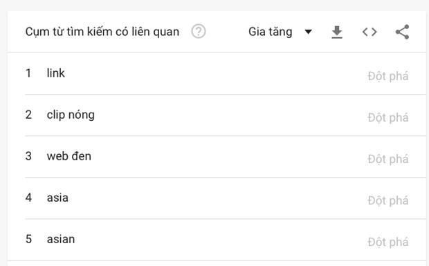 Từ khoá liên quan đến nghi vấn Ninh Dương Lan Ngọc lộ clip nóng nhảy vọt lên top - Ảnh 4.