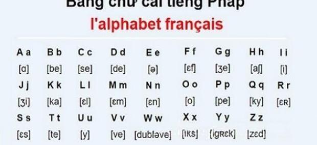Top ngôn ngữ khó học nhất thế giới: Tiếng Anh thuộc nhóm dễ, còn Tiếng Việt? - Ảnh 1.