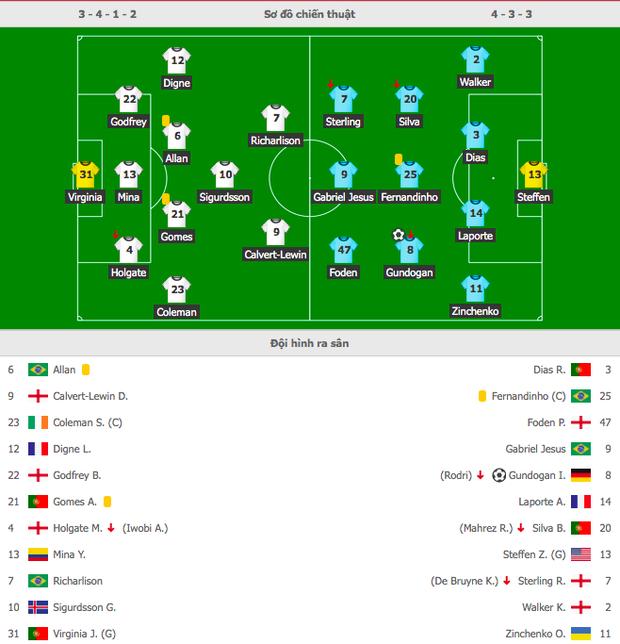 6 phút cuối ghi 2 bàn, Man City hạ Everton để giành vé Bán kết FA Cup - Ảnh 1.