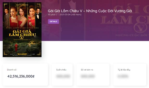 Đạo diễn Gái Già Lắm Chiêu V hé lộ hợp đồng cao nhất Việt Nam với Netflix, gần hòa vốn 46 tỷ mà chưa cần ra rạp? - Ảnh 2.